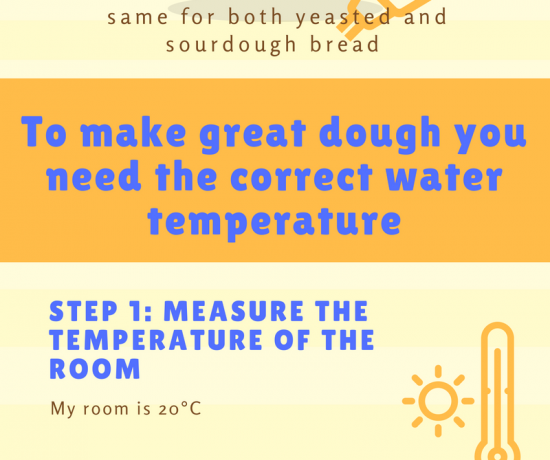 Why water temperature is so important when making bread
