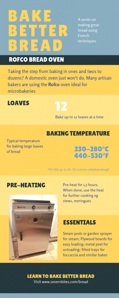 Choosing a Rofco bread oven for baking bread